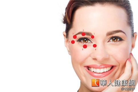 按壓眼周6穴位,簡單動動手、轉轉眼球也能改善視力。