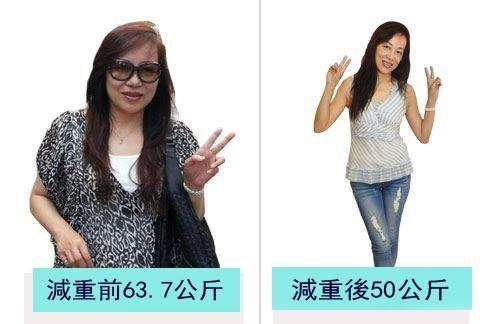 廖新蘭的減重前後比較。(圖片提供/童綜合醫院)