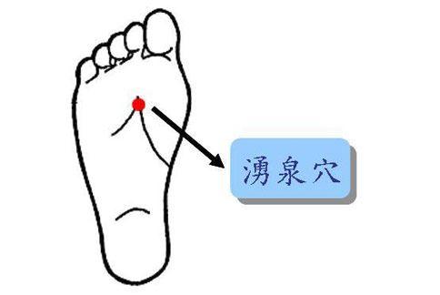 腳底人字紋的「湧泉穴」能促進血液循環、增強免疫力。(圖片提供/台北慈濟醫院公傳室)