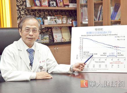 侯明鋒院長(如圖)提醒,乳癌患者中,大約每4人就有1人被診斷為HER2陽性,不僅復發風險高且預後不佳。(攝影/江旻駿)
