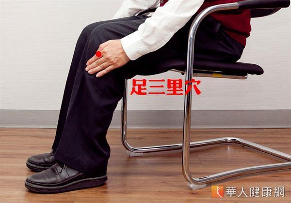 足三里穴,位於膝蓋外側下緣凹陷處往下3指幅寬的位置上,為足陽明胃經之合穴,足陽明胃經為人體一條多氣多血的經絡。(攝影/江旻駿)