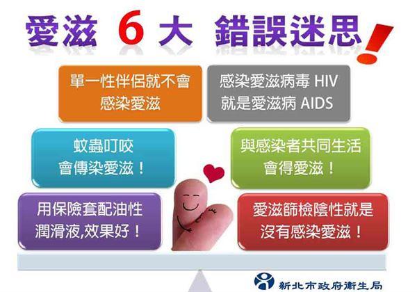 愛滋6大錯誤迷思呼籲民眾正確認識愛滋病。(圖片提供/新北市衛生局)