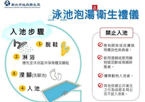 衛生局提醒,避免眼睛感染,入池前要先洗腳。(圖片提供/新北市衛生局)