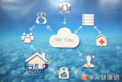 遠距照護系統,結合雲端科技,讓管理與醫療安全獲得保障。(攝影/江旻駿)
