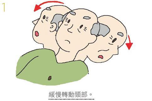 頸部運動1