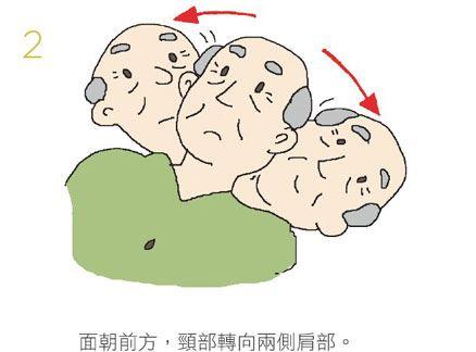 頸部運動2