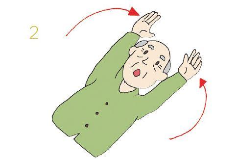 肩部運動2