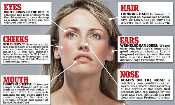 英國《每日郵報》整理出6大臉部器官與相對應的病徵,讓民眾照照鏡子時,也能自我診斷,找出疾病的蛛絲馬跡。(圖片/取材自每日郵報)