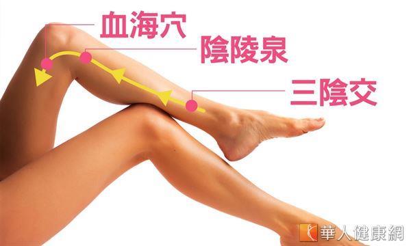 多按摩腿部內側和脾經穴位,可加強多餘水分的代謝,達到消水腫的美腿效果。