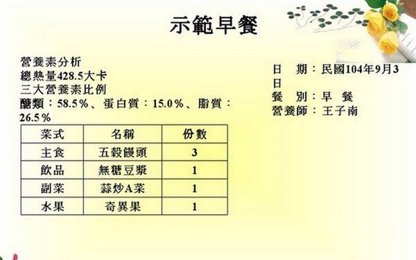 (資料來源/王子南營養師)