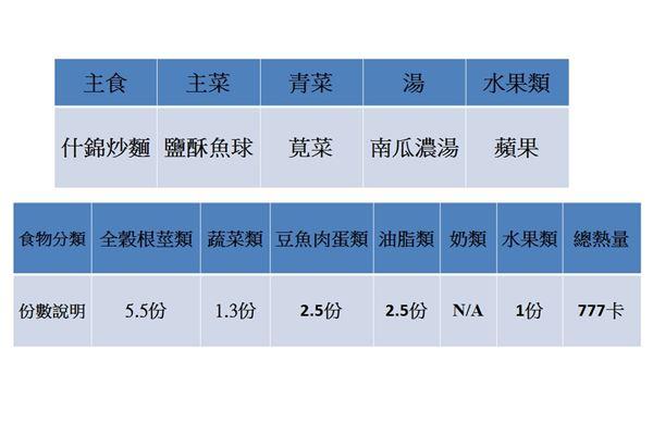 (資料來源/台北市新生、金華國小)
