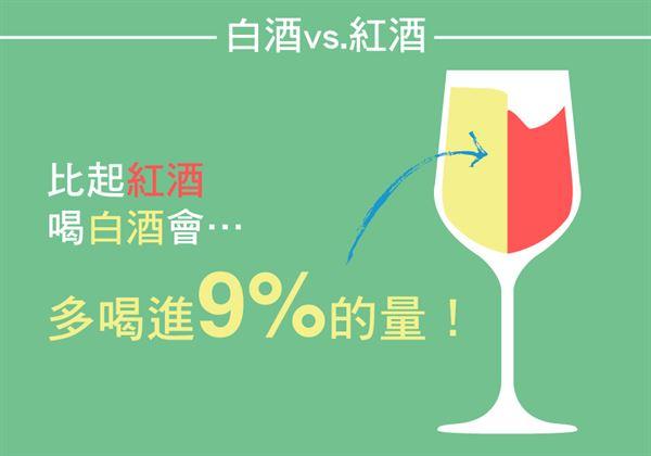酒的顏色也會影響大腦判斷。(製圖設計/羅德育)