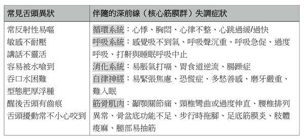 (圖片/林彥璋醫師提供)