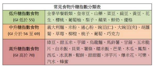 (資料來源/衛福部;製表/林芷揚)