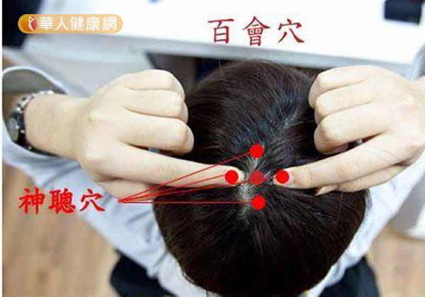 神聰穴位置。(圖片提供/華人健康網)