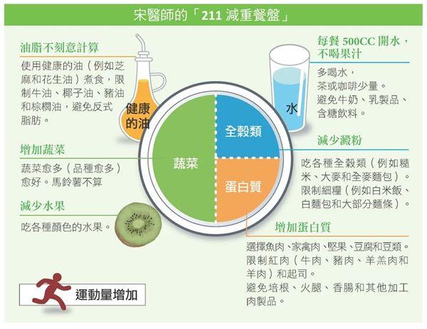 圖片來源:TVBS網站
